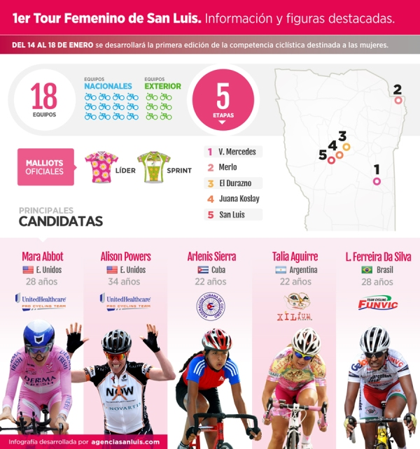 infografia-tour-femenino-v3