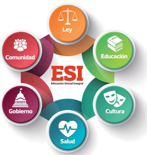 Resultado de imagen para logo ESI provincia de San Luis