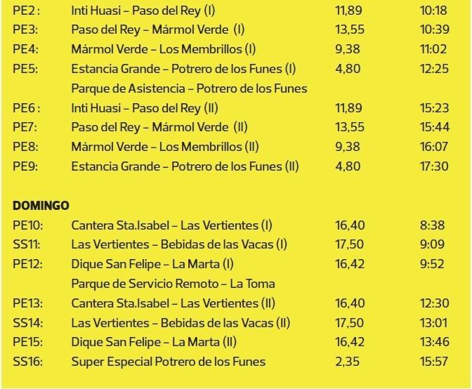 Rally De San Luis Fuchs Aceleró A Fondo En Terrazas